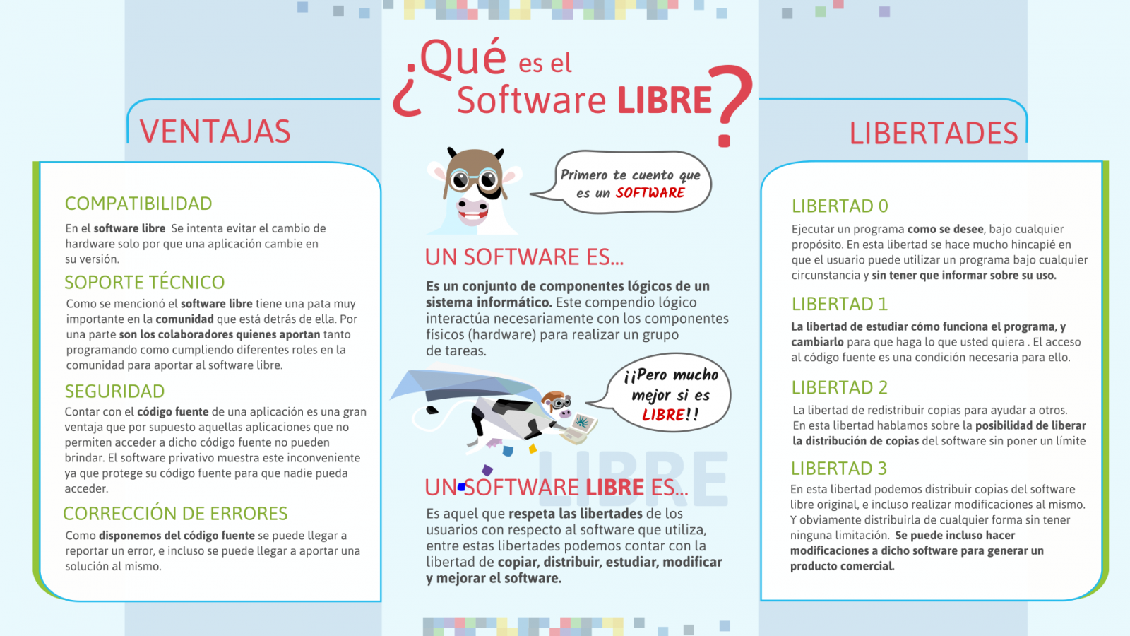 infografía ¿qué es el software libre?