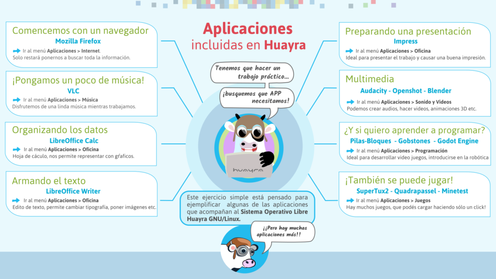 Aplicaciones incluidas en Huayra.